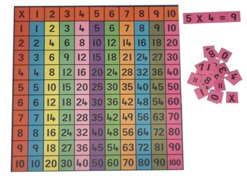 Showing multiplication of all numbers 1 to 10 with a set of felt ...