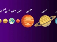 The Planets Mat
