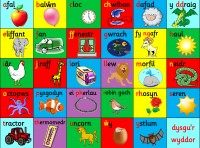 WELSH ALPHABET PLAYMAT