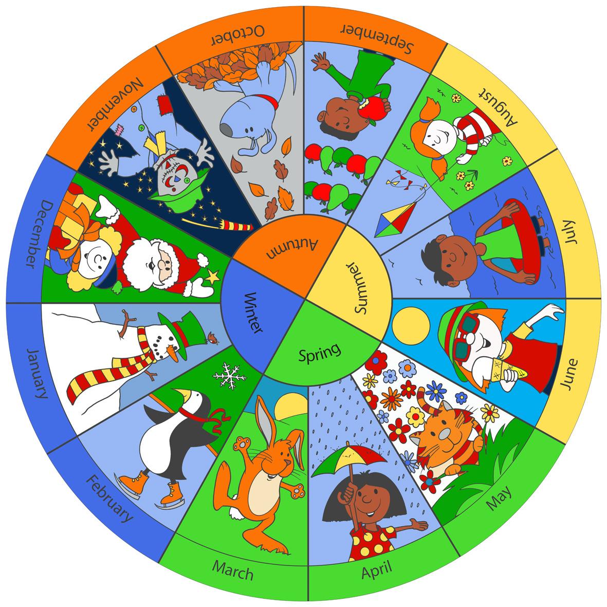 Seasons Circular Rug Sport And Playbasesport And Playbase