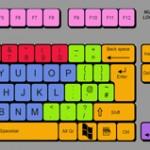 Computer Keyboard Mat 2