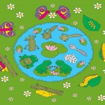 Classroom Playmat FROG AND BUTTERFLY LIFECYCLE 1