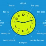 Classroom Playmat TELL THE TIME 3