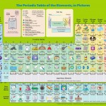 Classroom Playmat PERIODIC TABLE 1