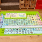 Classroom Playmat PERIODIC TABLE 2