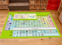 Classroom Playmat PERIODIC TABLE