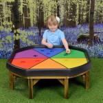 Summer Colour Wheel Outdoor Mat 1